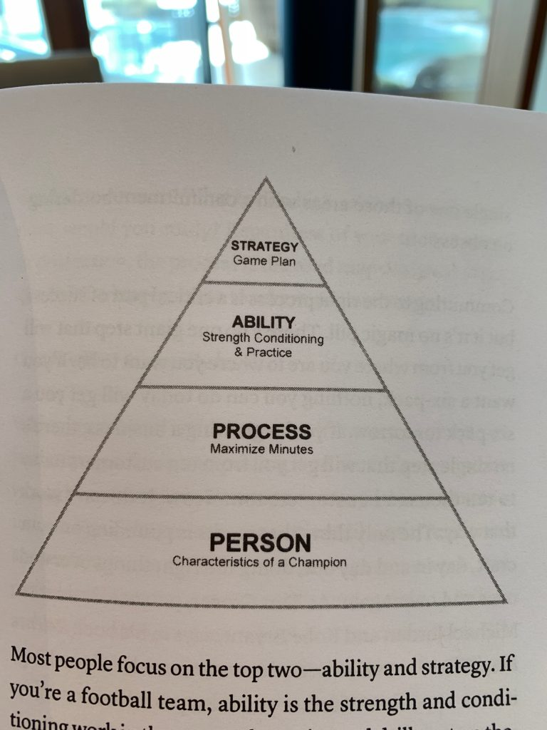 Hierarchy of development of an athlete